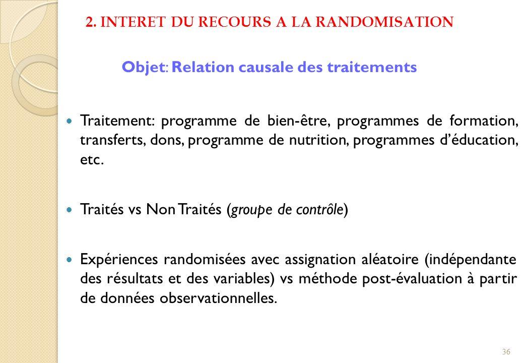 Objet: Relation causale des traitements Traitement: programme de bien-être, programmes de formation, transferts, dons, programme de nutrition, program