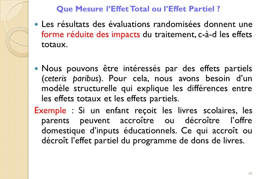Que Mesure lEffet Total ou lEffet Partiel ? Les résultats des évaluations randomisées donnent une forme réduite des impacts du traitement, c-à-d les e