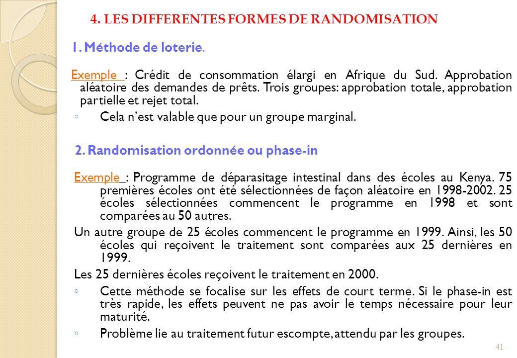 1. Méthode de loterie. Exemple : Crédit de consommation élargi en Afrique du Sud. Approbation aléatoire des demandes de prêts. Trois groupes: approbat