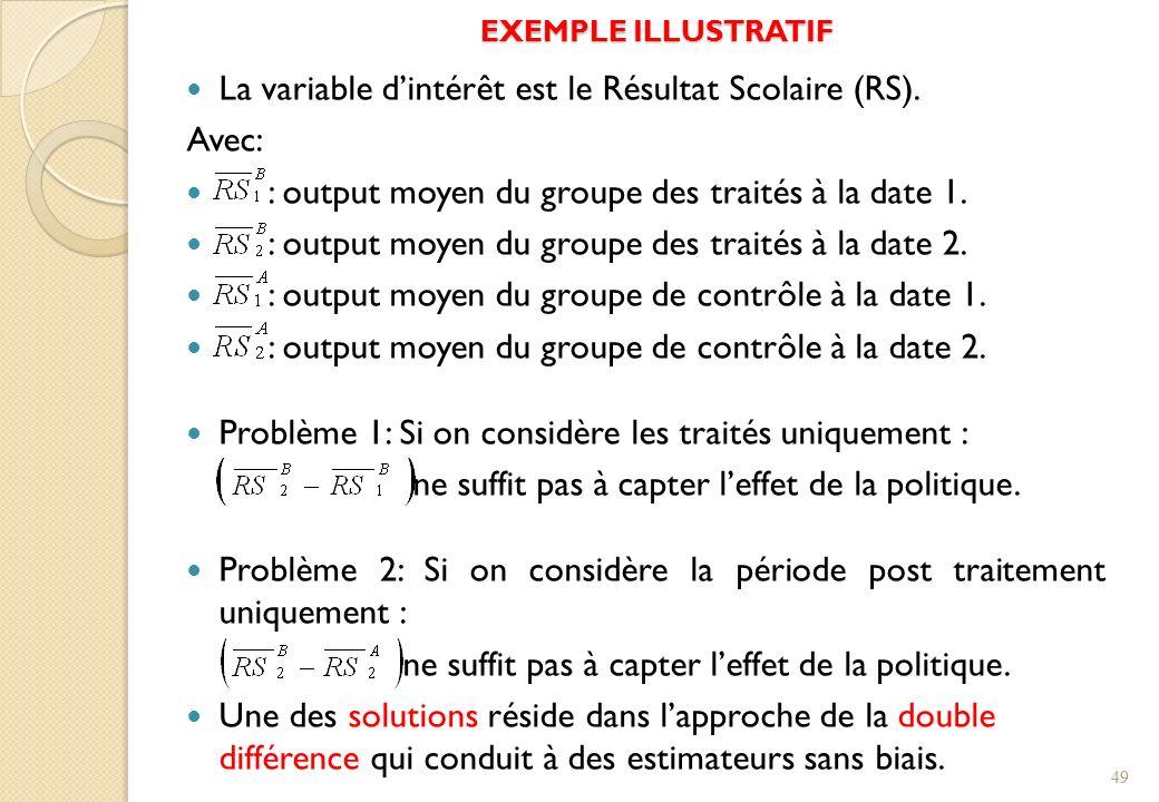 EXEMPLE ILLUSTRATIF La variable dintérêt est le Résultat Scolaire (RS). Avec: : output moyen du groupe des traités à la date 1. : output moyen du grou