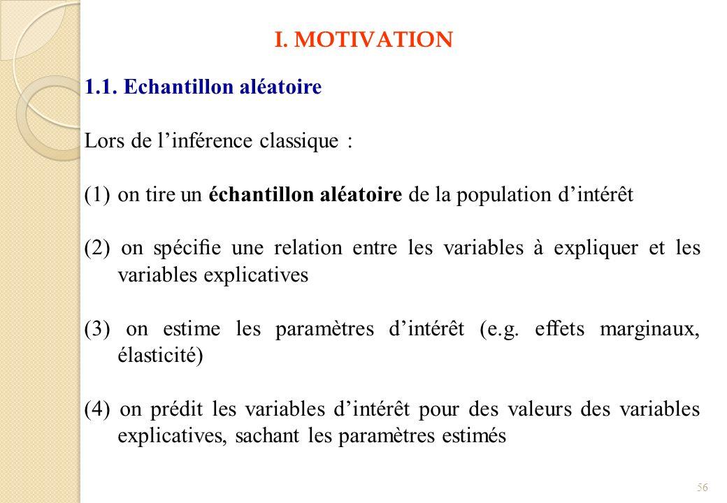 I. MOTIVATION 1.1. Echantillon aléatoire Lors de linférence classique : (1)on tire un échantillon aléatoire de la population dintérêt (2) on spécie un