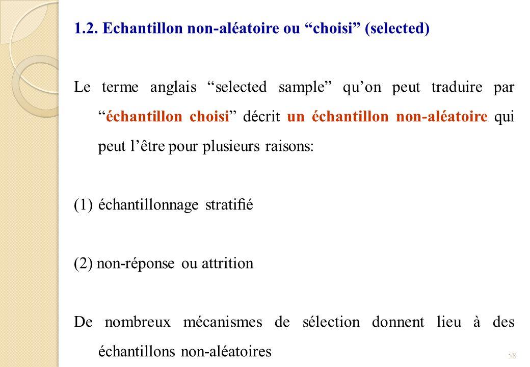 1.2. Echantillon non-aléatoire ou choisi (selected) Le terme anglais selected sample quon peut traduire paréchantillon choisi décrit un échantillon no
