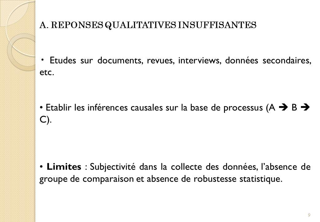 A. REPONSES QUALITATIVES INSUFFISANTES Etudes sur documents, revues, interviews, données secondaires, etc. Etablir les inférences causales sur la base