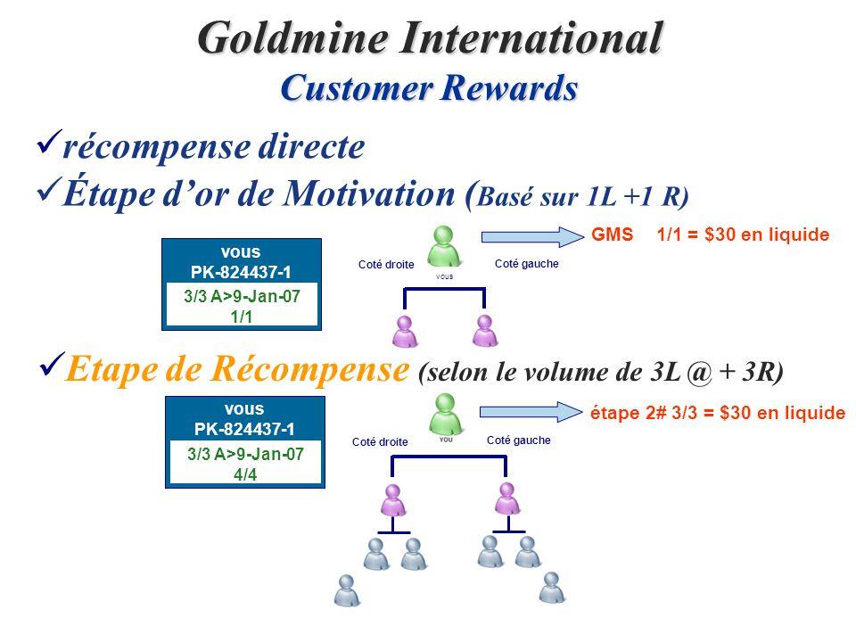 3/3A Plan dor 1 centre dor Your Plan Income - GC 1 GMS 1/1= $30 étape#2: 3/3= $30 étape#3: 3/3= $30 étape#4: 3/3= $30 étape#5: 3/3=$30 (GVs) Ligne de centre $30 1/1 GMS Chaque 5 ème étape de Bonus ajouter votre or Vouchers pour acheter le produit dor étape#6: 3/3= $30 étape#7: 3/3= $30 étape#8: 3/3= $30 étape#9: 3/3= $30 étape#10: 3/3= $30(GVs) 3/3 A>9-Jan-07 10/26 vous PK-824437-1 Coté droite Coté gauche Coté droite Coté gauche Coté droite Coté gauche Ligne de centre vous