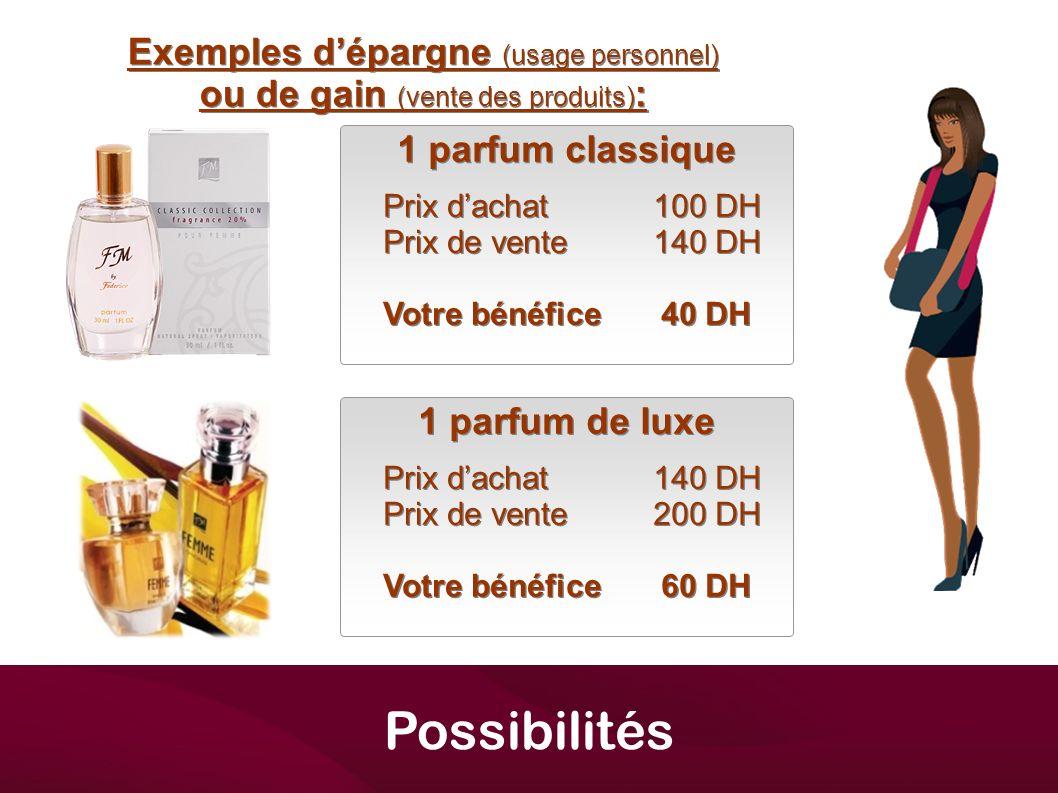 1 parfum classique Prix dachat Prix de vente Votre bénéfice Prix dachat Prix de vente Votre bénéfice 100 DH 140 DH 40 DH 100 DH 140 DH 40 DH Possibili