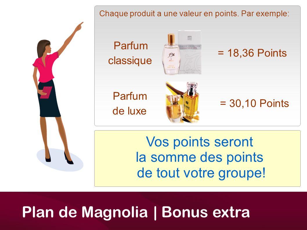 Plan de Magnolia | Bonus extra = 18,36 Points Parfum classique Parfum de luxe = 30,10 Points Vos points seront la somme des points de tout votre group