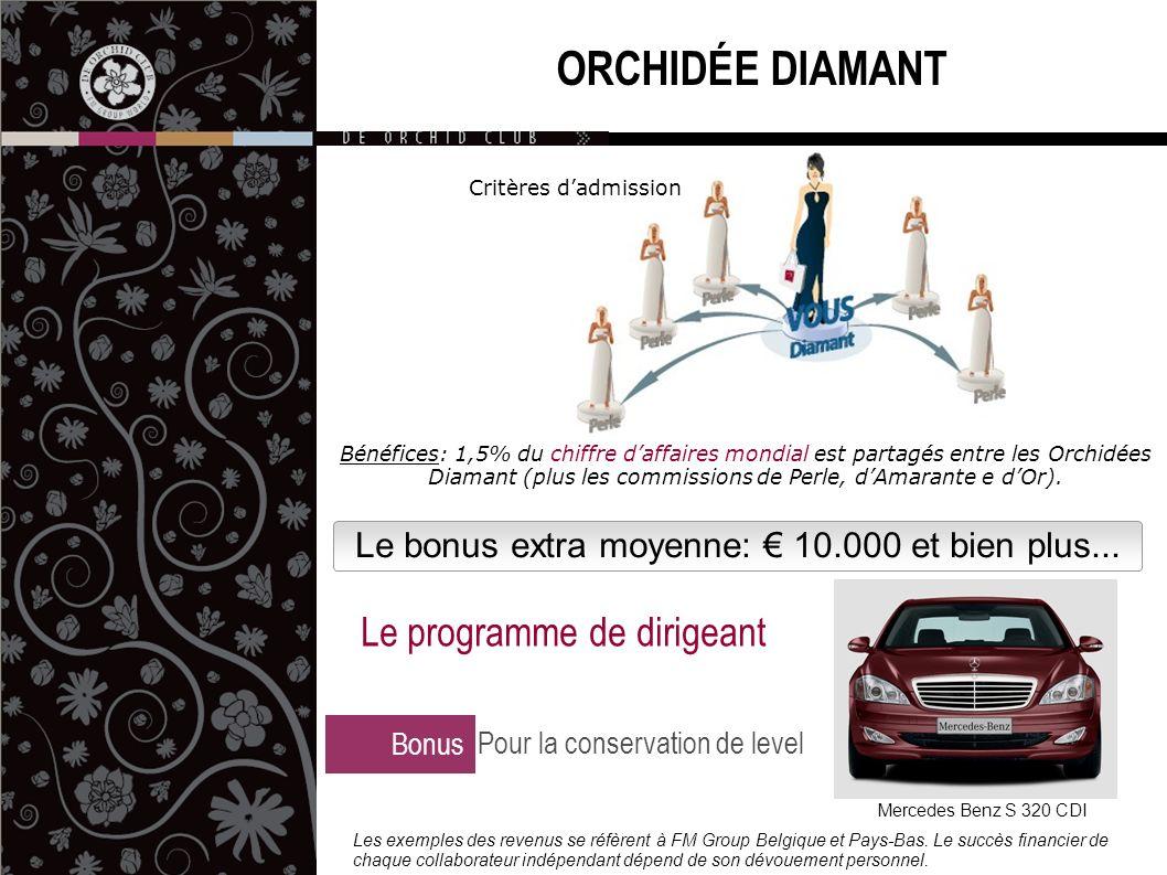 Le bonus extra moyenne: 10.000 et bien plus... ORCHIDÉE DIAMANT Bonus Pour la conservation de level Le programme de dirigeant Mercedes Benz S 320 CDI