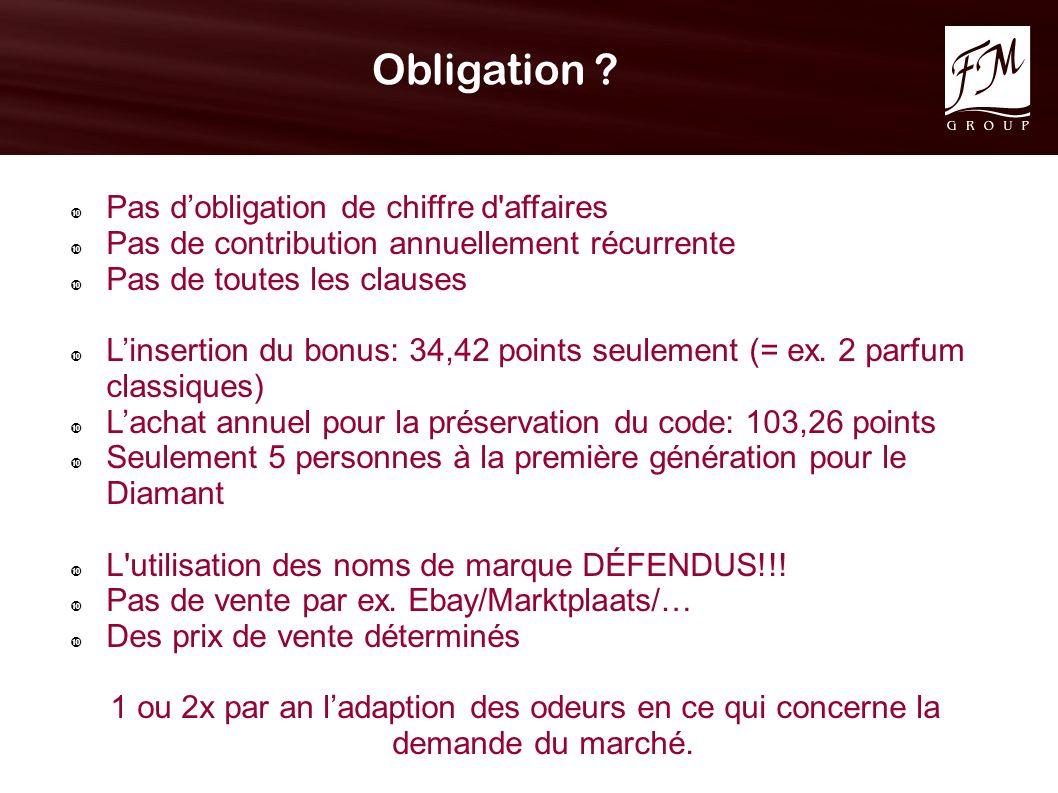 Obligation ? Pas dobligation de chiffre d'affaires Pas de contribution annuellement récurrente Pas de toutes les clauses Linsertion du bonus: 34,42 po
