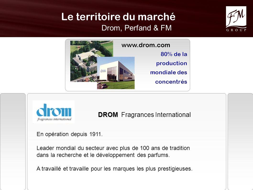 Le territoire du marché Drom, Perfand & FM DROM DROM Fragrances International En opération depuis 1911. Leader mondial du secteur avec plus de 100 ans