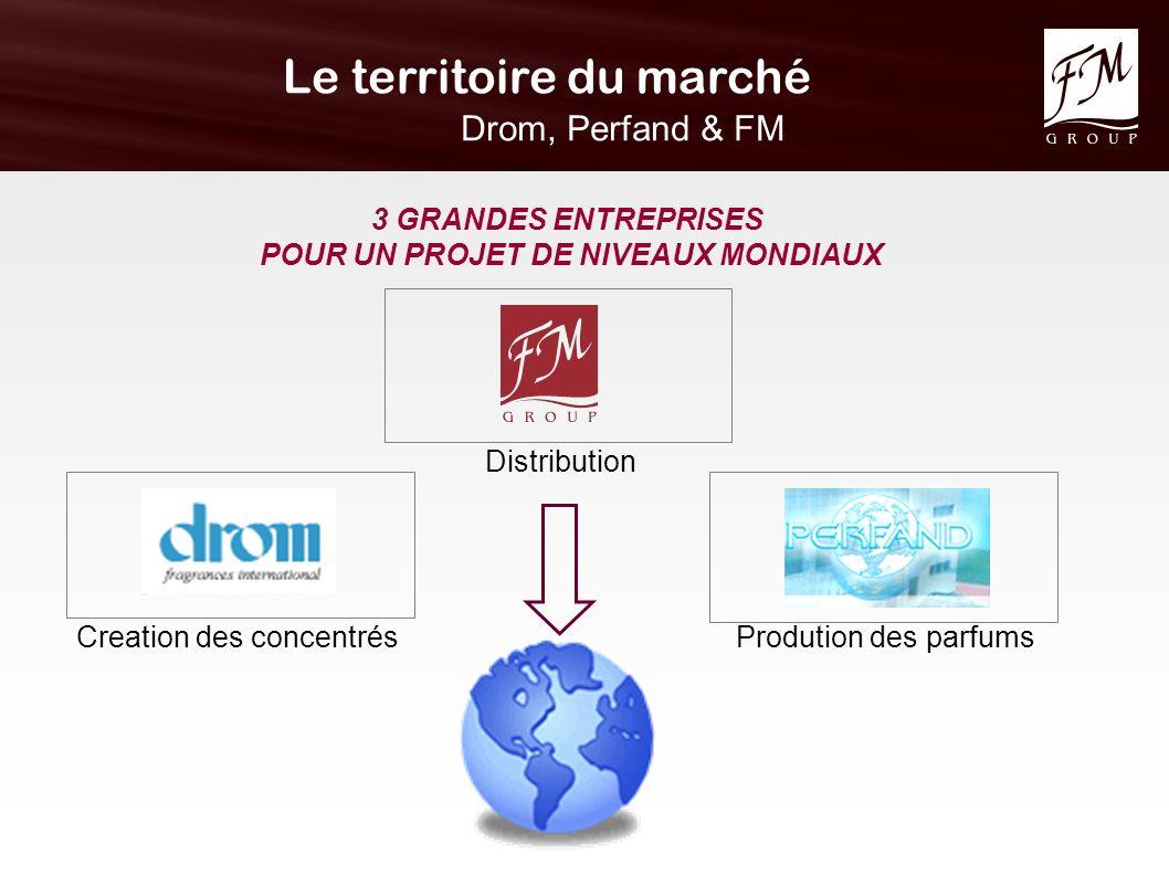 Le territoire du marché Drom, Perfand & FM Creation des concentrésProdution des parfums Distribution 3 GRANDES ENTREPRISES POUR UN PROJET DE NIVEAUX M