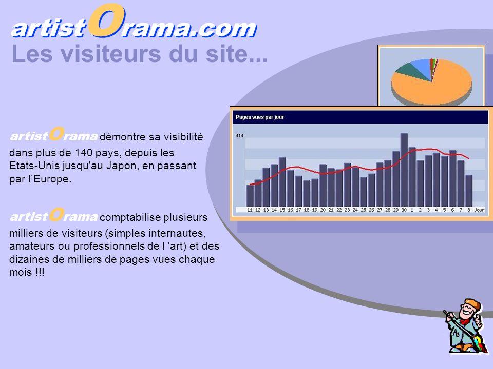 artist O rama.com Les visiteurs du site... artist O rama démontre sa visibilité dans plus de 140 pays, depuis les Etats-Unis jusqu'au Japon, en passan