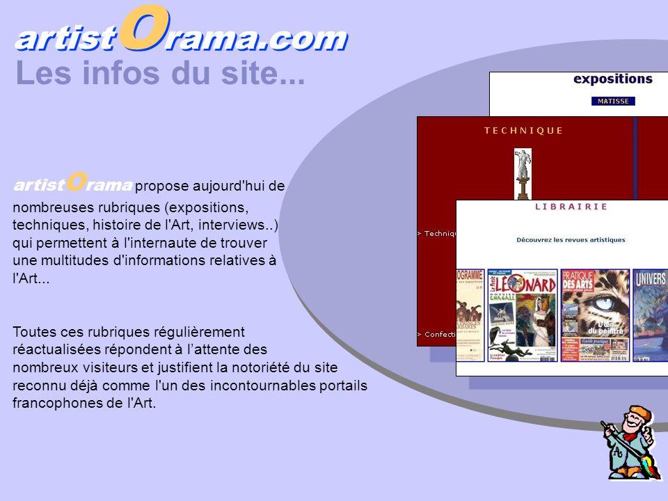 Les infos du site... artist O rama propose aujourd'hui de nombreuses rubriques (expositions, techniques, histoire de l'Art, interviews..) qui permette