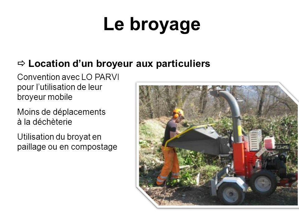 Le broyage Location dun broyeur aux particuliers Convention avec LO PARVI pour lutilisation de leur broyeur mobile Moins de déplacements à la déchèter