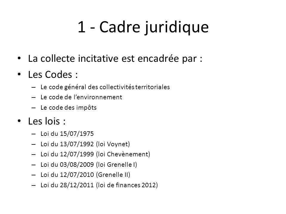 1 - Cadre juridique La collecte incitative est encadrée par : Les Codes : – Le code général des collectivités territoriales – Le code de lenvironnemen