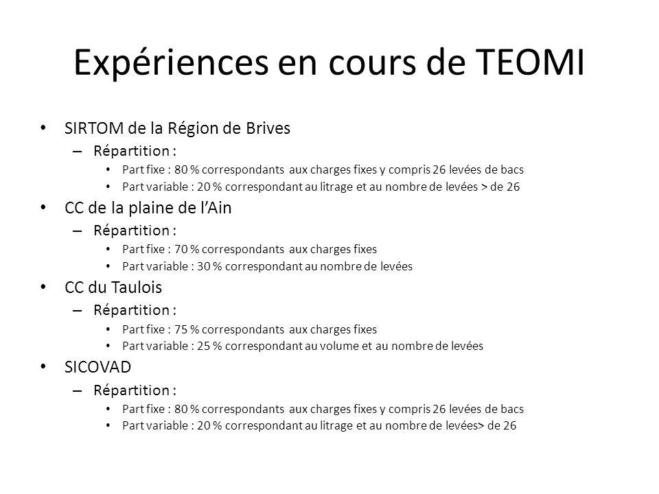 Expériences en cours de TEOMI SIRTOM de la Région de Brives – Répartition : Part fixe : 80 % correspondants aux charges fixes y compris 26 levées de b