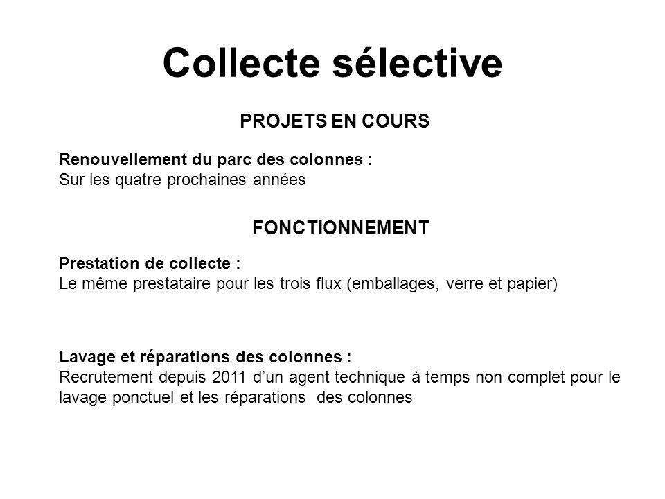 Collecte sélective Renouvellement du parc des colonnes : Sur les quatre prochaines années PROJETS EN COURS FONCTIONNEMENT Prestation de collecte : Le