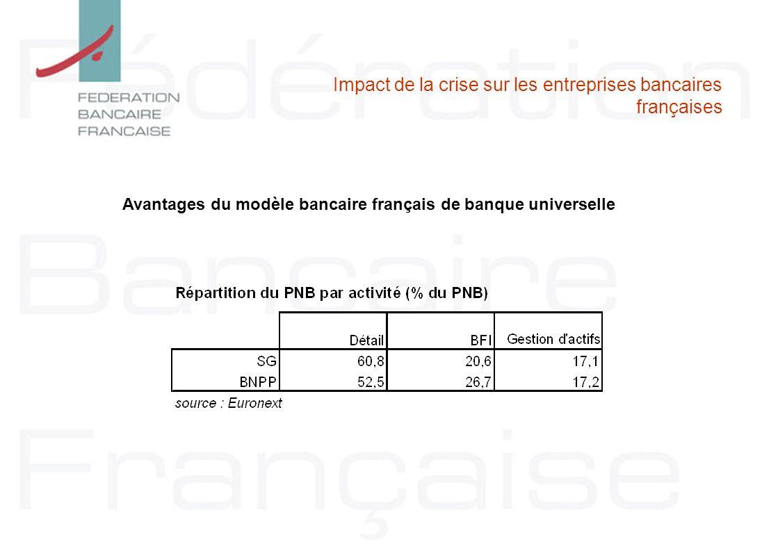 Impact de la crise sur les entreprises bancaires françaises Avantages du modèle bancaire français de banque universelle