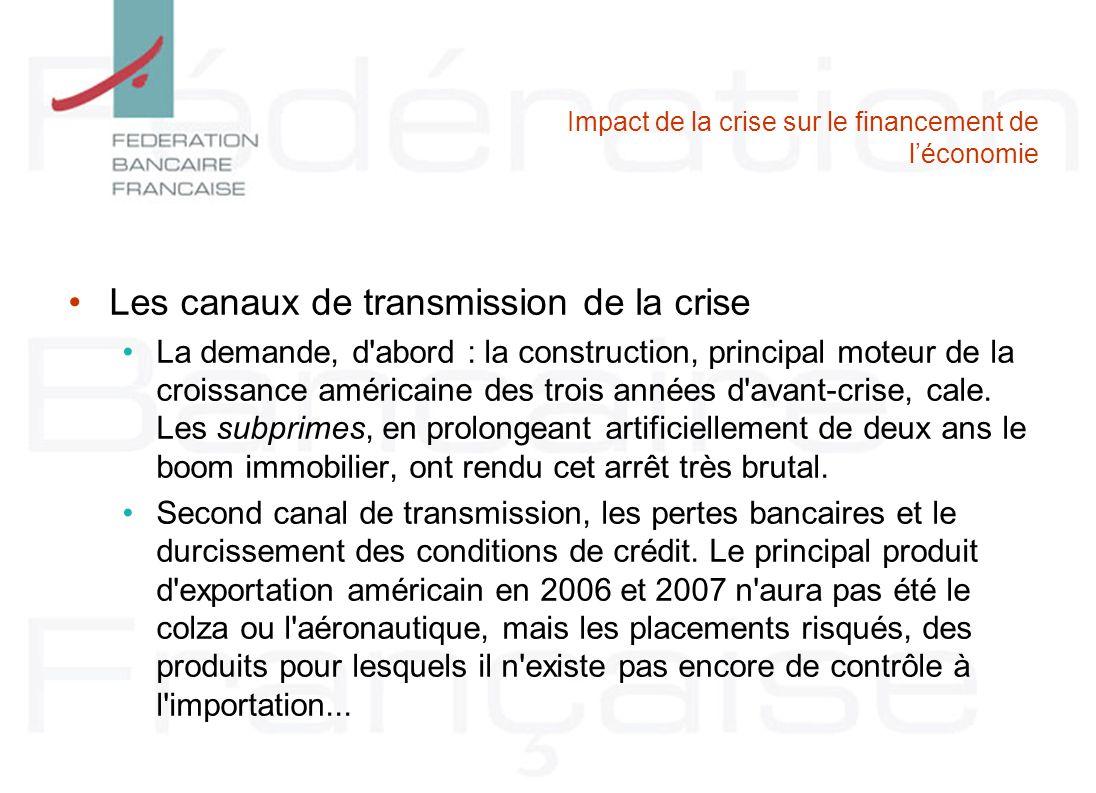 Impact de la crise sur le financement de léconomie Les canaux de transmission de la crise La demande, d'abord : la construction, principal moteur de l