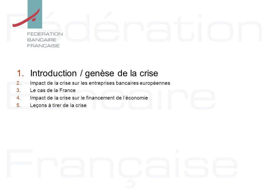 1.Introduction / genèse de la crise 2.Impact de la crise sur les entreprises bancaires européennes 3.Le cas de la France 4.Impact de la crise sur le f