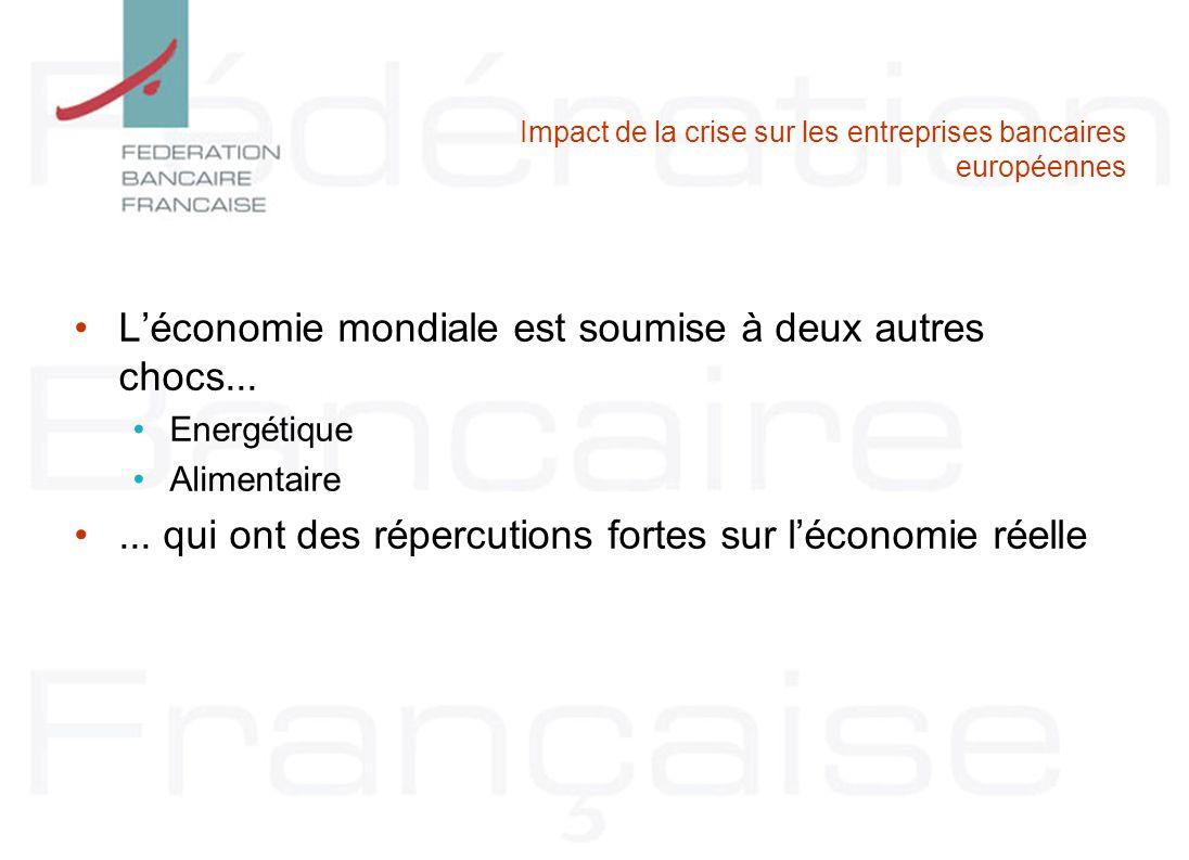 Impact de la crise sur les entreprises bancaires européennes Léconomie mondiale est soumise à deux autres chocs... Energétique Alimentaire... qui ont