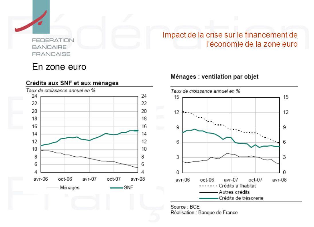 Impact de la crise sur le financement de léconomie de la zone euro En zone euro
