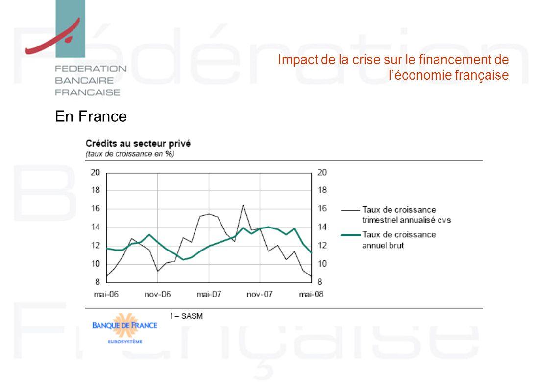Impact de la crise sur le financement de léconomie française En France