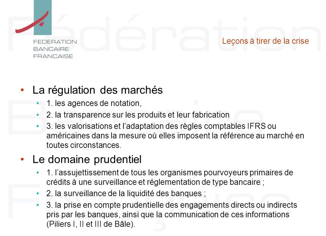Leçons à tirer de la crise La régulation des marchés 1. les agences de notation, 2. la transparence sur les produits et leur fabrication 3. les valori