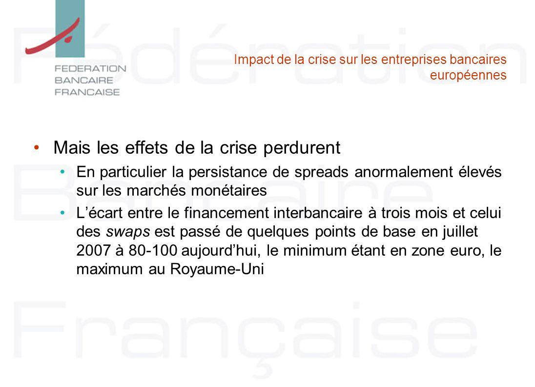 Impact de la crise sur les entreprises bancaires européennes Mais les effets de la crise perdurent En particulier la persistance de spreads anormaleme