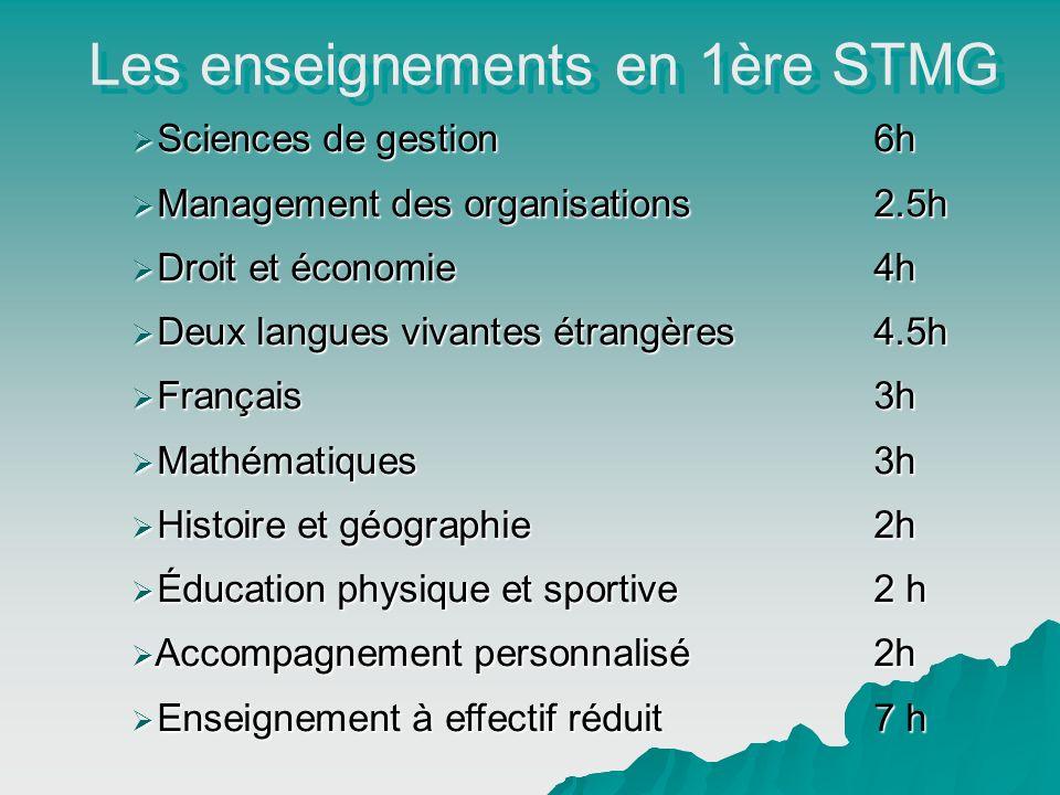 Sciences de gestion 6h Sciences de gestion 6h Management des organisations2.5h Management des organisations2.5h Droit et économie4h Droit et économie4