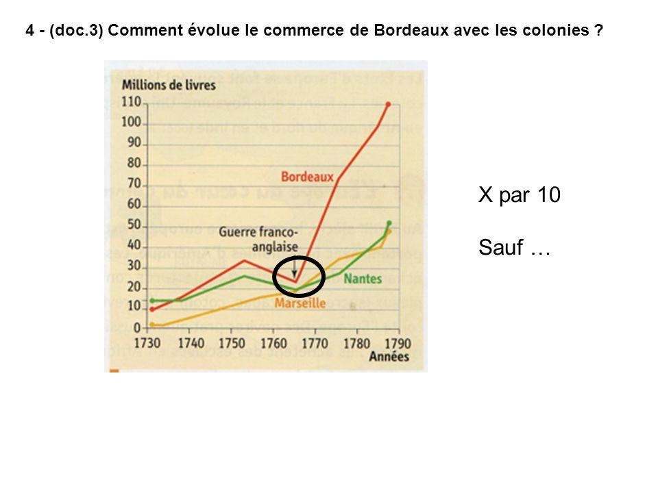 4 - (doc.3) Comment évolue le commerce de Bordeaux avec les colonies ? X par 10 Sauf …