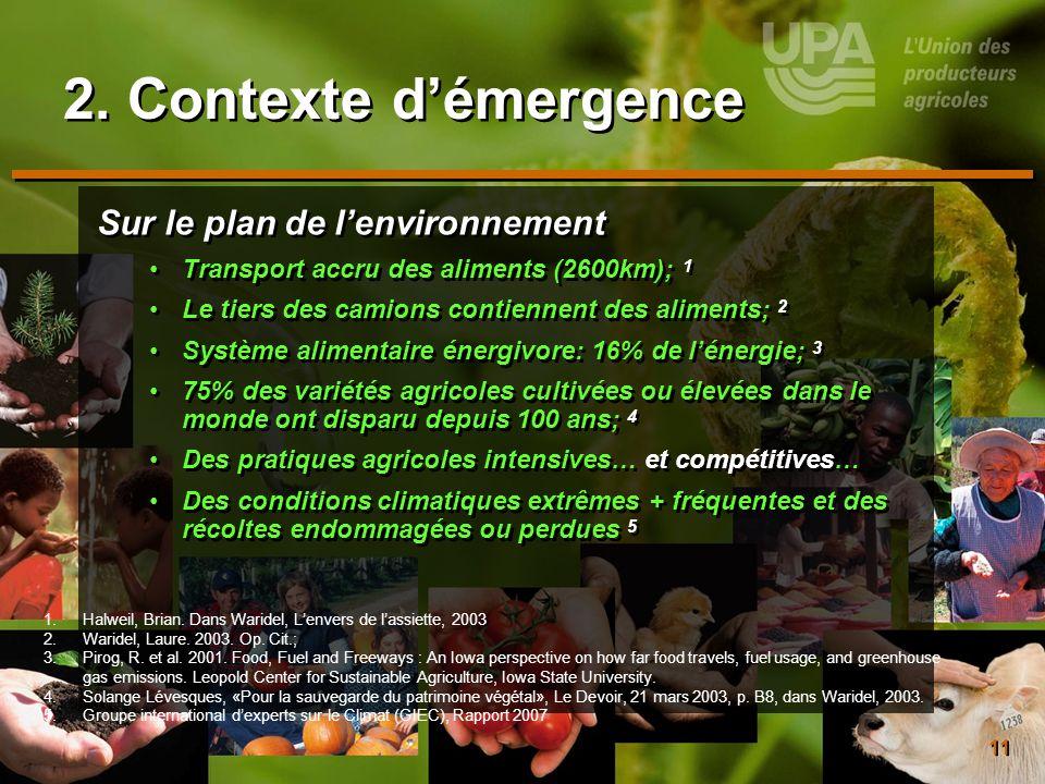 11 2. Contexte démergence Sur le plan de lenvironnement Transport accru des aliments (2600km); 1 Le tiers des camions contiennent des aliments; 2 Syst