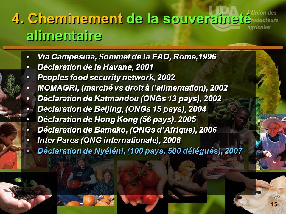 15 4. Cheminement de la souveraineté alimentaire Via Campesina, Sommet de la FAO, Rome,1996 Déclaration de la Havane, 2001 Peoples food security netwo