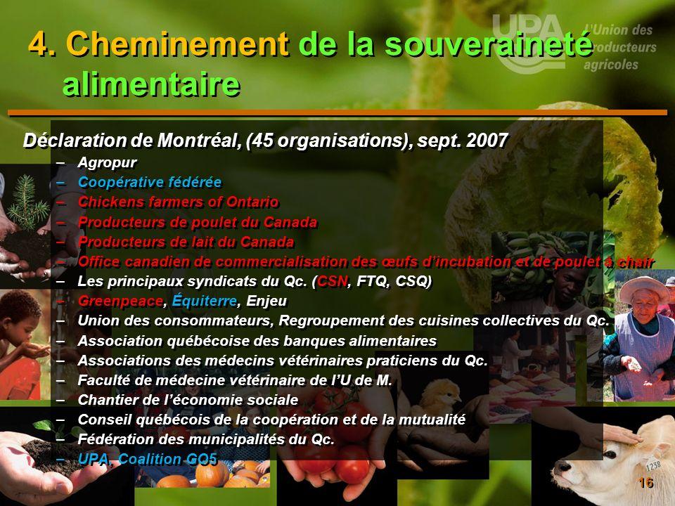 16 4. Cheminement de la souveraineté alimentaire Déclaration de Montréal, (45 organisations), sept. 2007 –Agropur –Coopérative fédérée –Chickens farme
