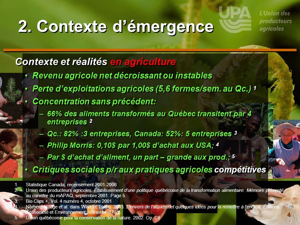 4 2. Contexte démergence Contexte et réalités en agriculture Revenu agricole net décroissant ou instables Perte dexploitations agricoles (5,6 fermes/s