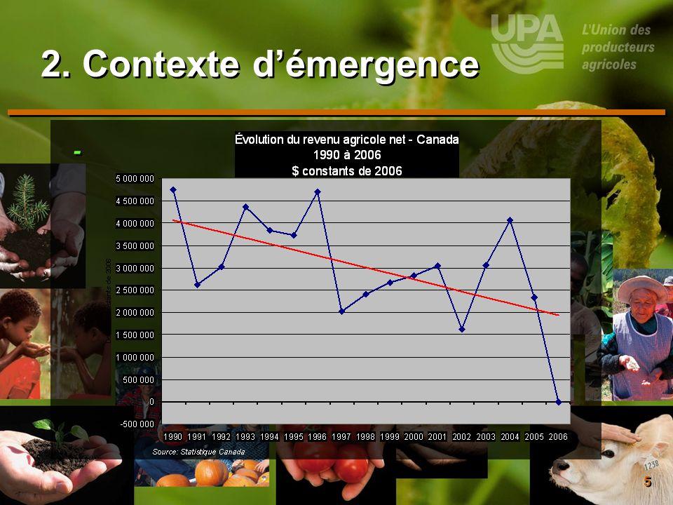 16 4.Cheminement de la souveraineté alimentaire Déclaration de Montréal, (45 organisations), sept.
