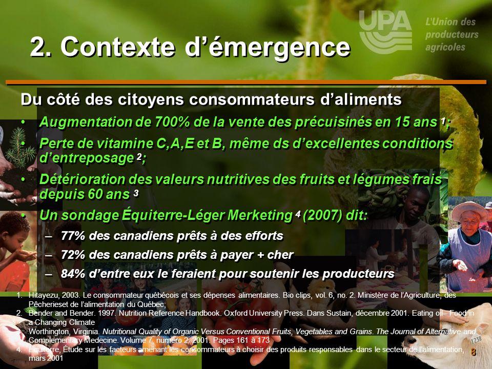2. Contexte démergence Du côté des citoyens consommateurs daliments Augmentation de 700% de la vente des précuisinés en 15 ans 1 ; Perte de vitamine C