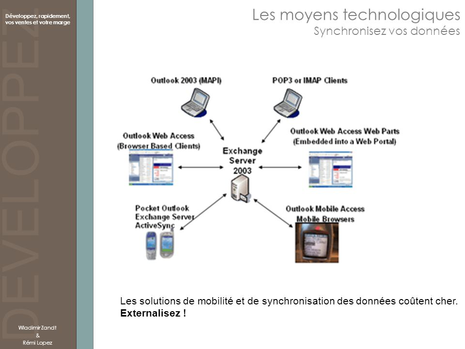 DEVELOPPEZ Développez, rapidement, vos ventes et votre marge Wladimir Zandt & Rémi Lopez Les solutions de mobilité et de synchronisation des données c