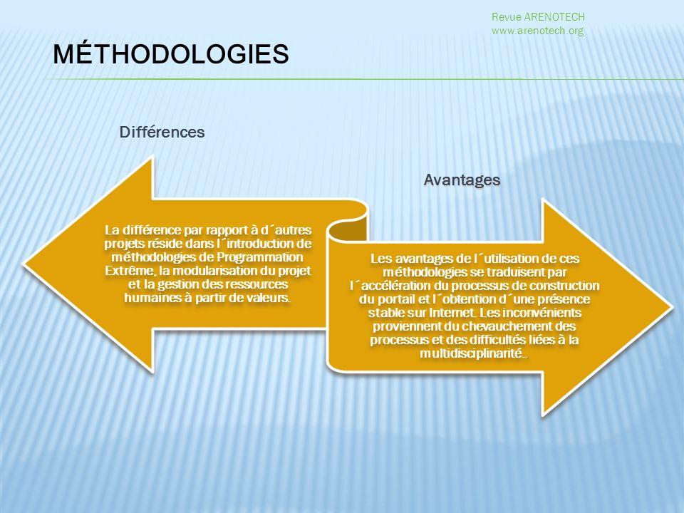 La différence par rapport à d´autres projets réside dans l´introduction de méthodologies de Programmation Extrême, la modularisation du projet et la gestion des ressources humaines à partir de valeurs..