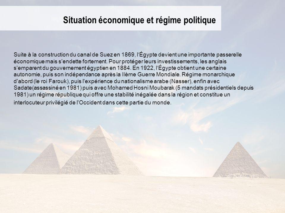 Situation économique et régime politique Suite à la construction du canal de Suez en 1869, lÉgypte devient une importante passerelle économique mais s