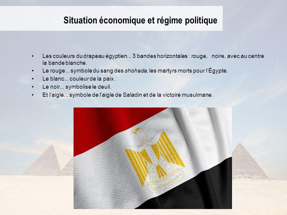 Situation économique et régime politique Les couleurs du drapeau égyptien... 3 bandes horizontales : rouge, noire, avec au centre la bande blanche. Le