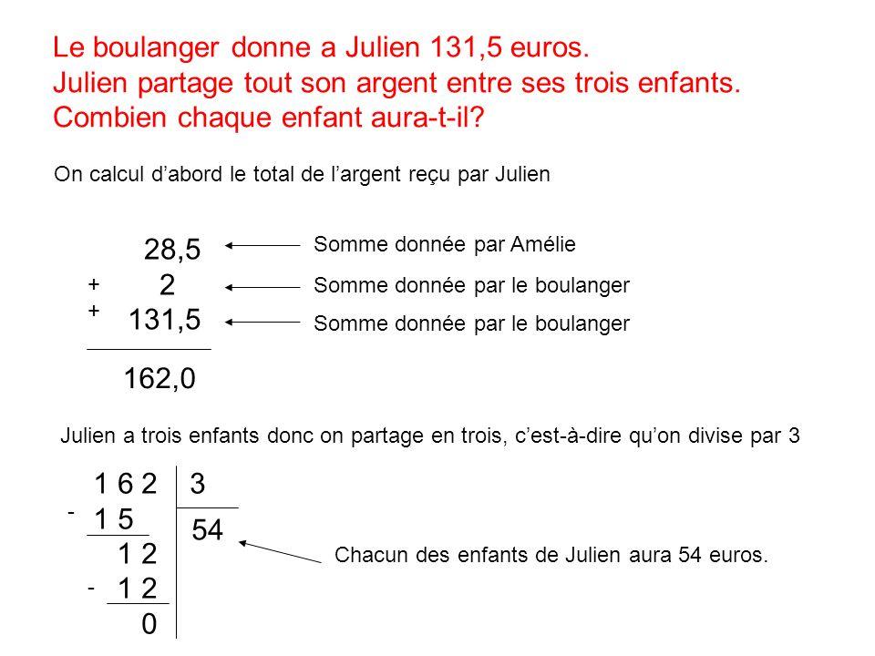 Le boulanger donne a Julien 131,5 euros. Julien partage tout son argent entre ses trois enfants. Combien chaque enfant aura-t-il? On calcul dabord le