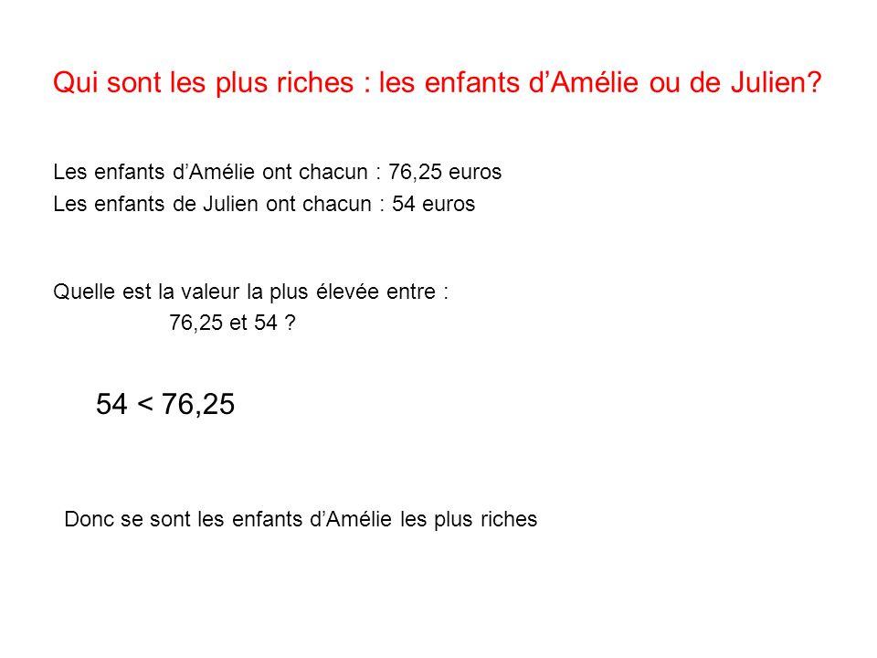 Qui sont les plus riches : les enfants dAmélie ou de Julien? Les enfants dAmélie ont chacun : 76,25 euros Les enfants de Julien ont chacun : 54 euros