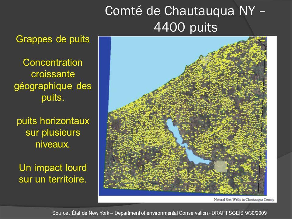 Comté de Chautauqua NY – 4400 puits Grappes de puits Concentration croissante géographique des puits. puits horizontaux sur plusieurs niveaux. Un impa