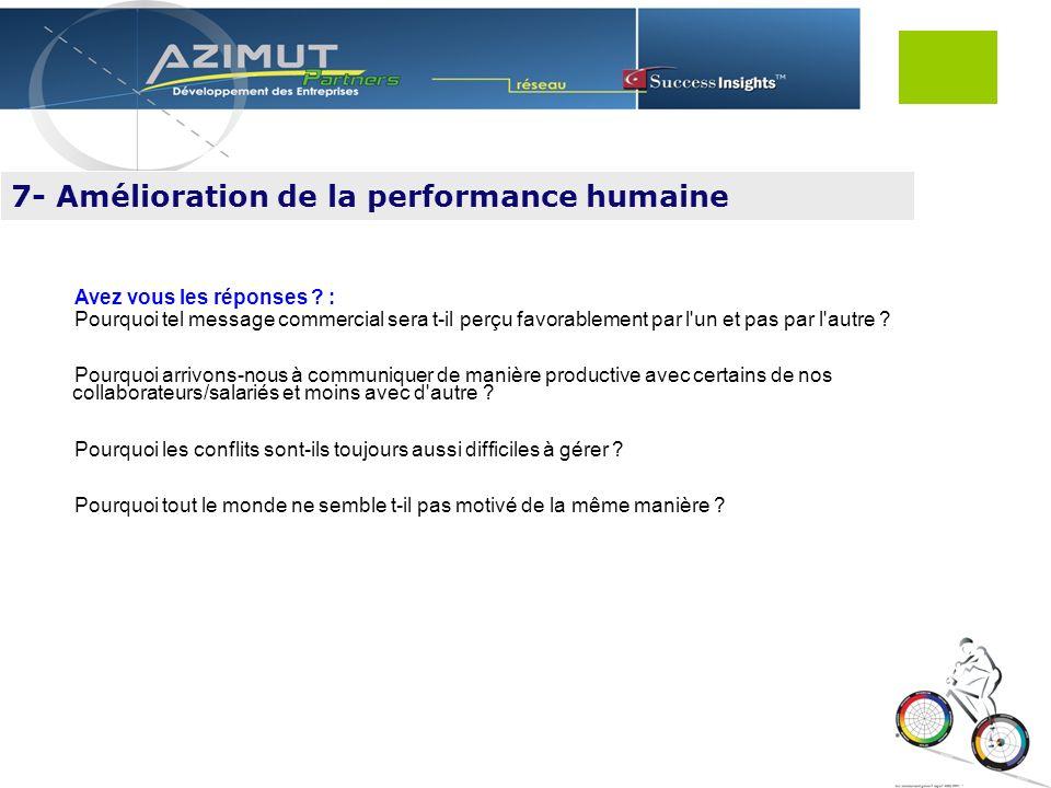 7- Amélioration de la performance humaine Avez vous les réponses .