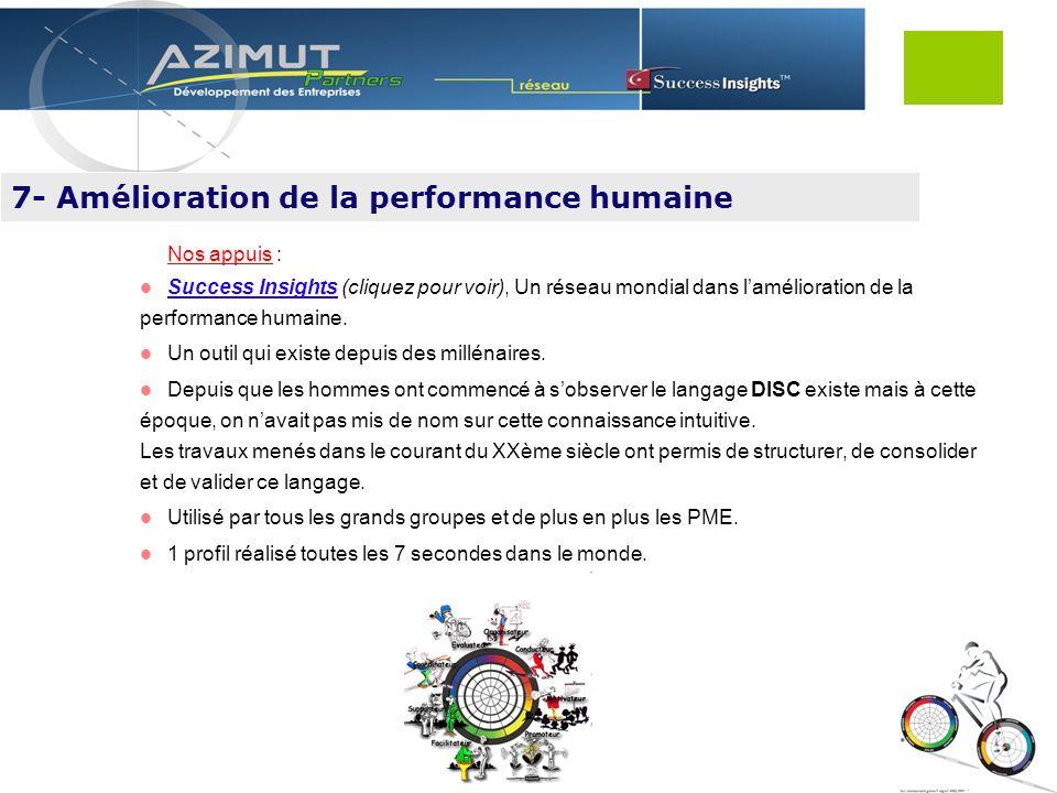 Nos appuis : Success Insights (cliquez pour voir), Un réseau mondial dans lamélioration de la performance humaine.