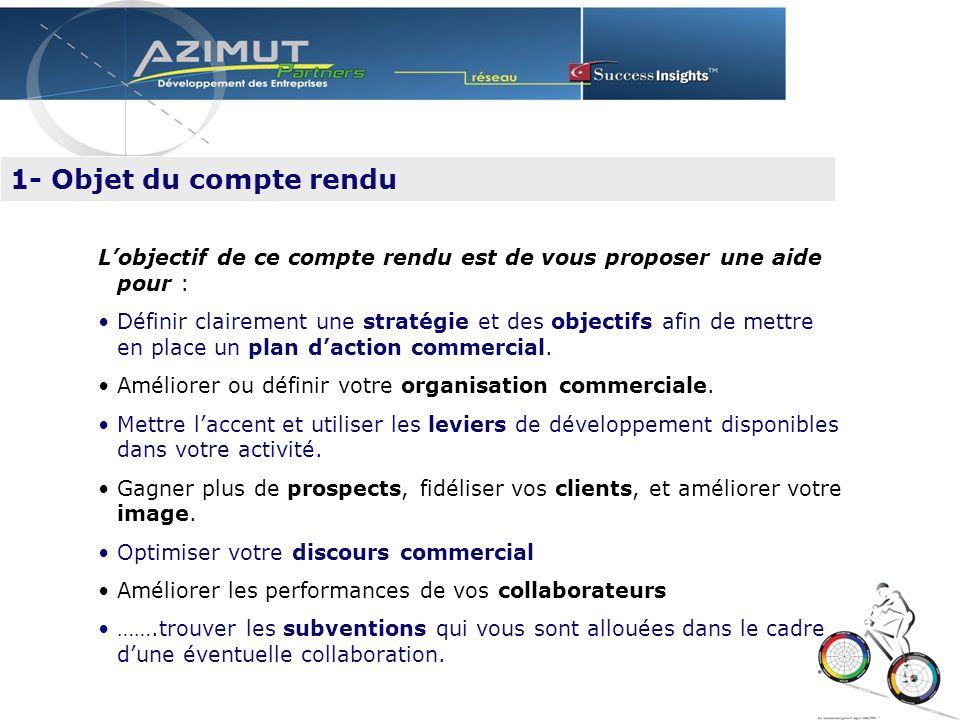 La Région Bourgogne mets à votre disposition 23 dispositifs dans le cadre de votre développement.