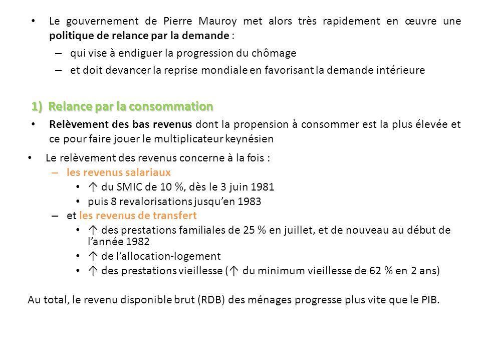 Le gouvernement de Pierre Mauroy met alors très rapidement en œuvre une politique de relance par la demande : – qui vise à endiguer la progression du