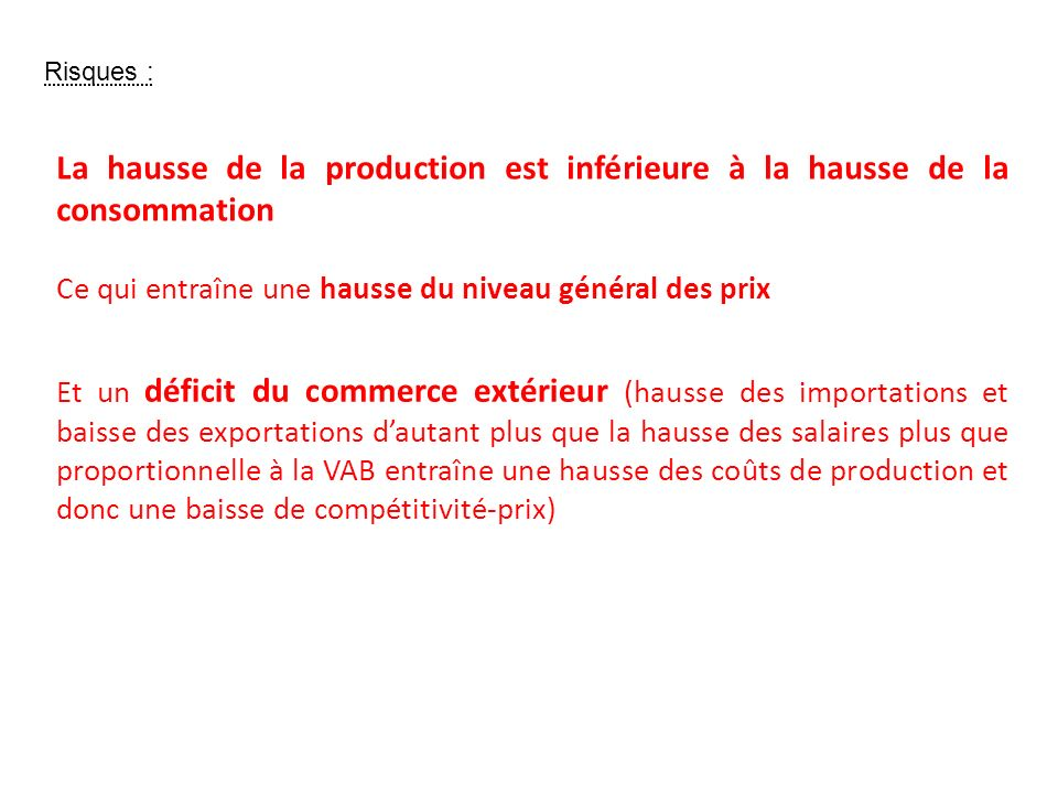 Risques : La hausse de la production est inférieure à la hausse de la consommation Ce qui entraîne une hausse du niveau général des prix Et un déficit