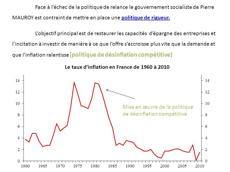 Face à léchec de la politique de relance le gouvernement socialiste de Pierre MAUROY est contraint de mettre en place une politique de rigueur.politiq