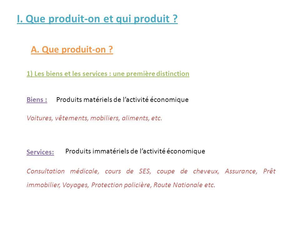 I. Que produit-on et qui produit ? A. Que produit-on ? 1) Les biens et les services : une première distinction Biens :Produits matériels de lactivité